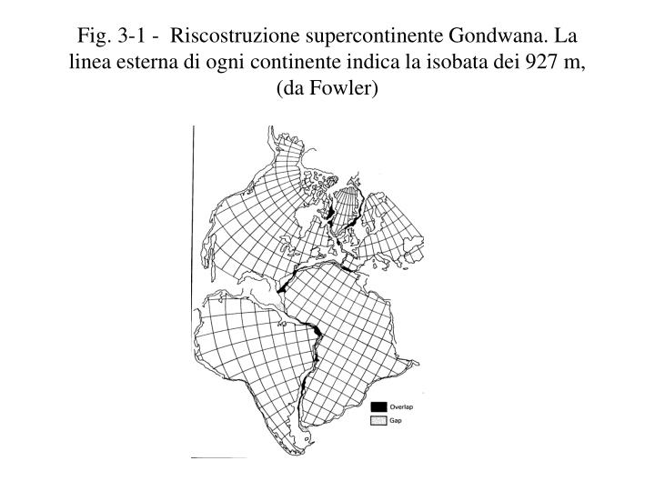 Fig. 3-1 -  Riscostruzione supercontinente Gondwana. La linea esterna di ogni continente indica la isobata dei 927 m, (da Fowler)