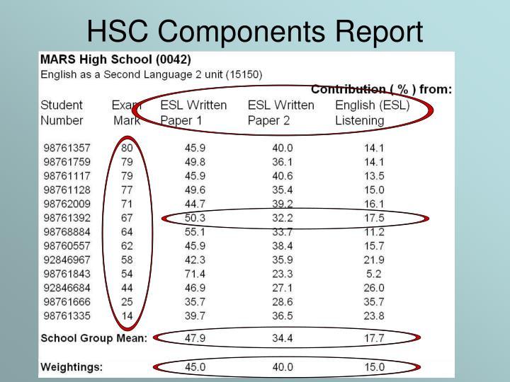HSC Components Report
