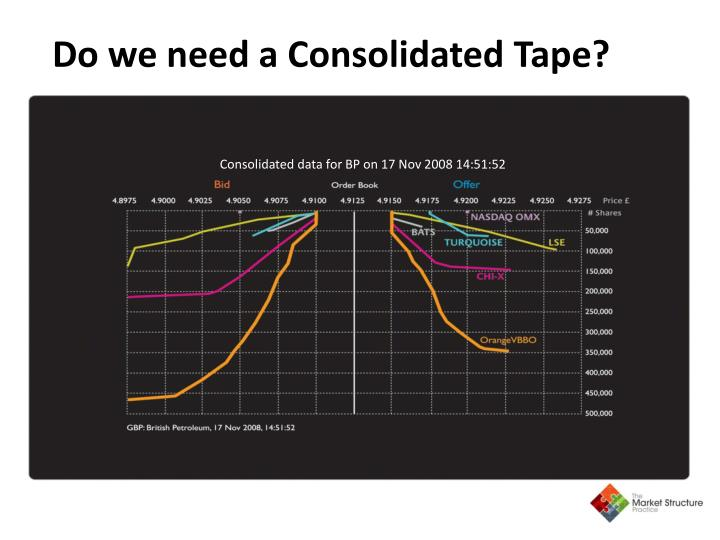 Do we need a Consolidated Tape?