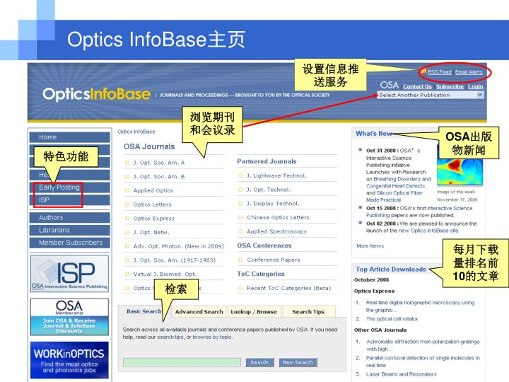 Optics InfoBase