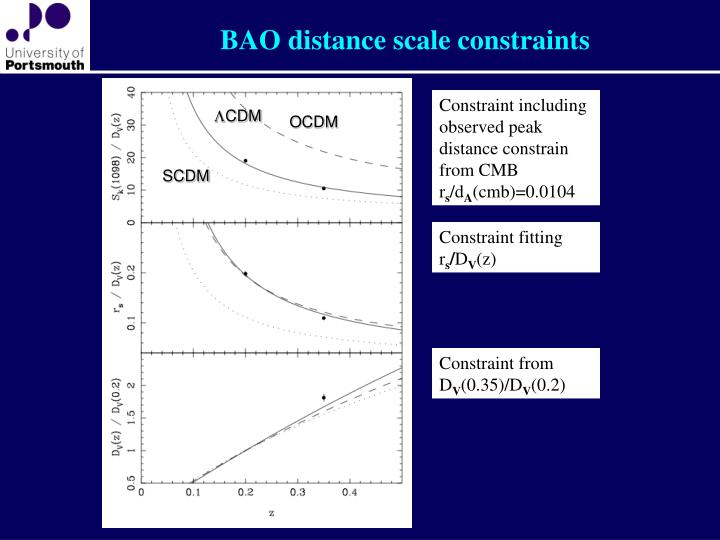 BAO distance scale constraints