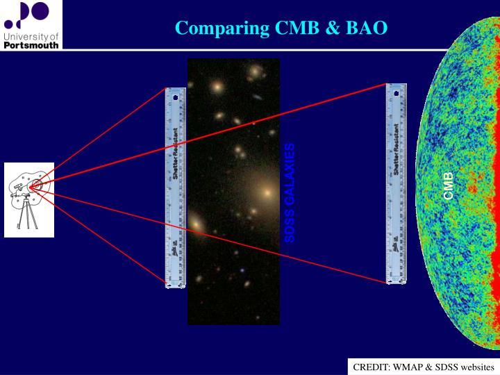 Comparing CMB & BAO