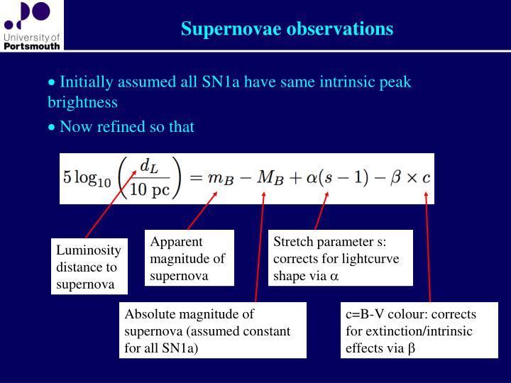 Supernovae observations