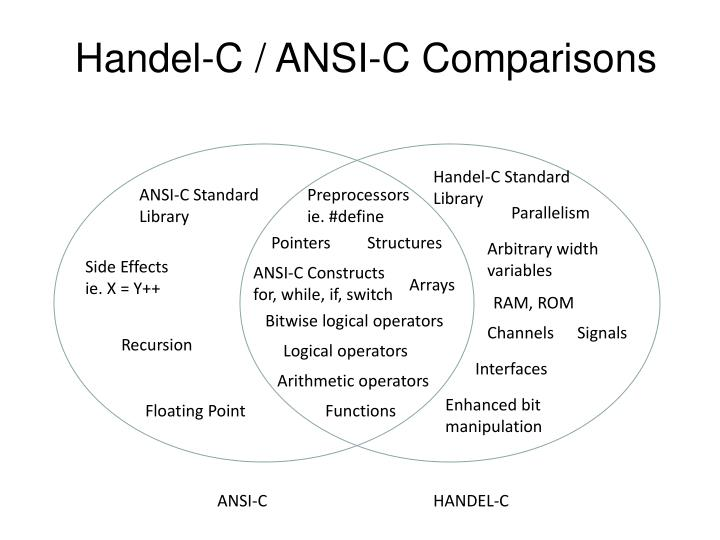 Handel-C / ANSI-C Comparisons