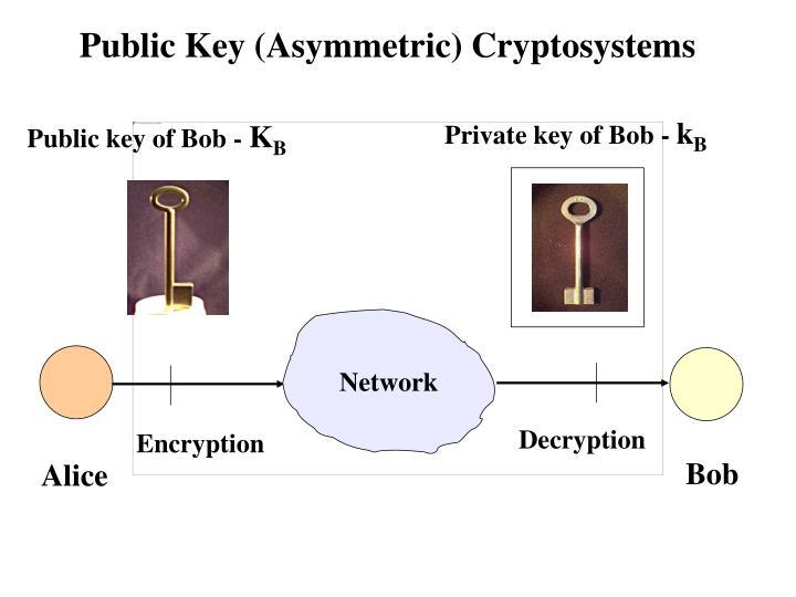 Public Key (Asymmetric) Cryptosystems