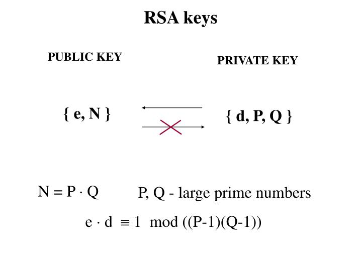 RSA keys