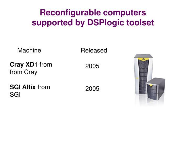 Reconfigurable computers