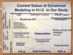 current status of dynamical modeling in h i c in our study