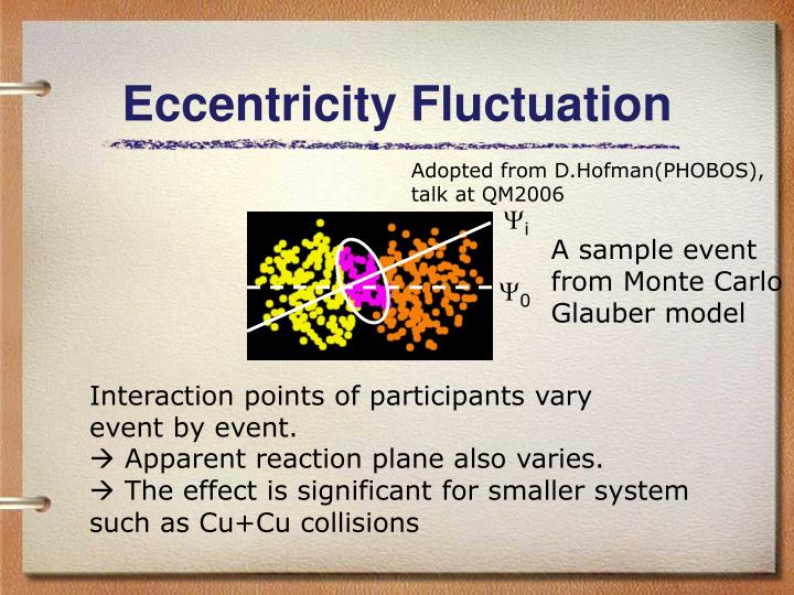 Eccentricity Fluctuation