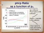 phi p ratio as a function of p t
