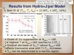 results from hydro j psi model