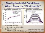 two hydro initial conditions which clear the first hurdle