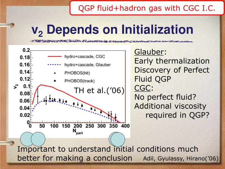 QGP fluid+hadron gas with CGC I.C.
