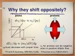 why they shift oppositely