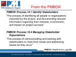 from the pmbok