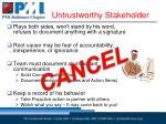 untrustworthy stakeholder1