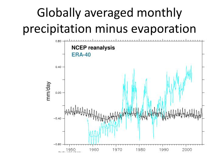 Globally averaged monthly precipitation minus evaporation