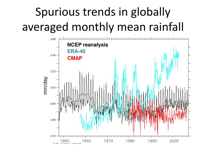 Spurious trends in globally averaged monthly mean rainfall