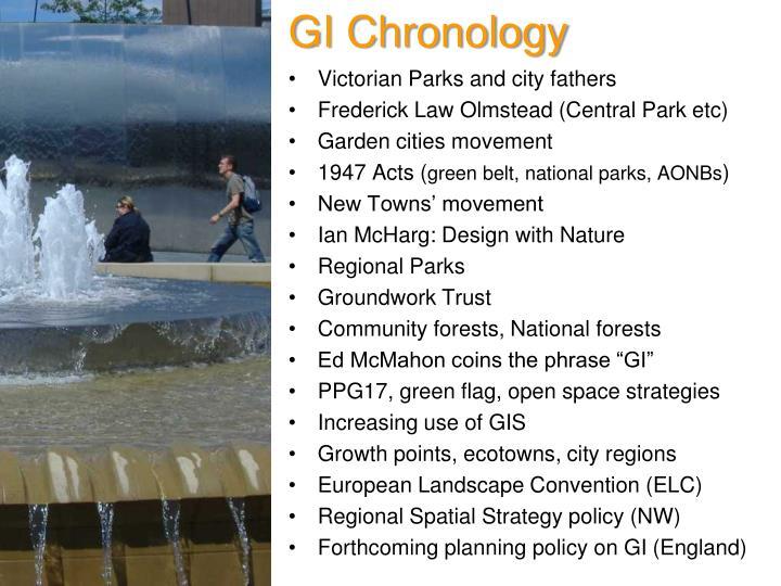 GI Chronology
