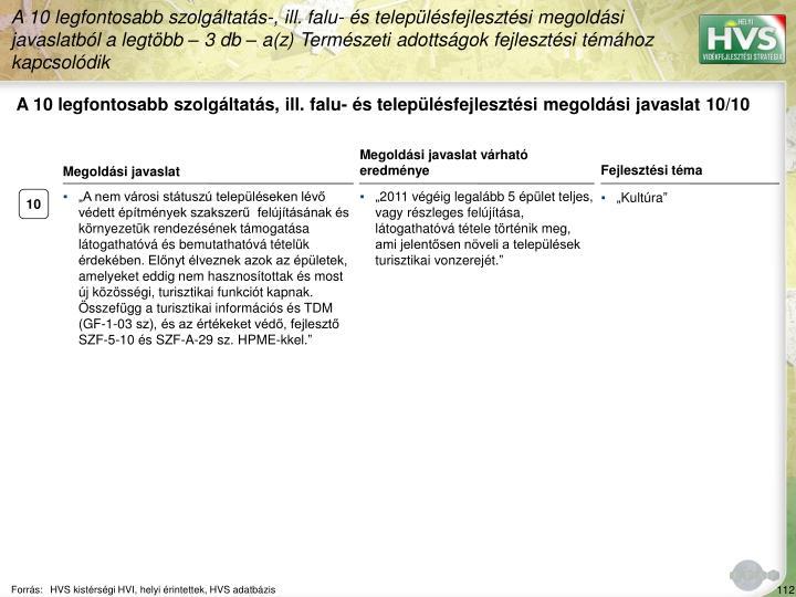 A 10 legfontosabb szolgáltatás, ill. falu- és településfejlesztési megoldási javaslat 10/10