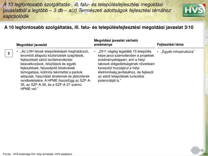 A 10 legfontosabb szolgáltatás, ill. falu- és településfejlesztési megoldási javaslat 3/10