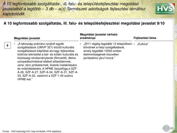A 10 legfontosabb szolgáltatás, ill. falu- és településfejlesztési megoldási javaslat 9/10