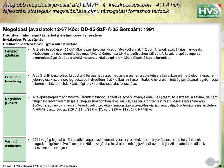 Megoldási javaslatok 12/67 Kód: DD-25-SzF-A-35 Sorszám: 1991