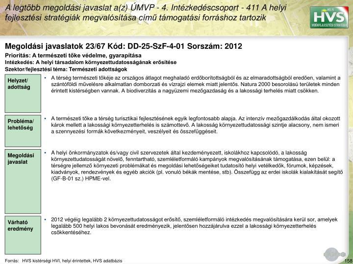 Megoldási javaslatok 23/67 Kód: DD-25-SzF-4-01 Sorszám: 2012