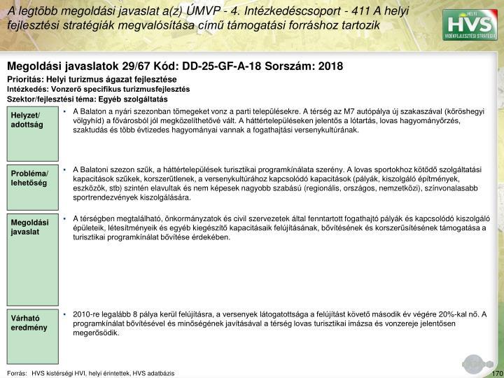 Megoldási javaslatok 29/67 Kód: DD-25-GF-A-18 Sorszám: 2018