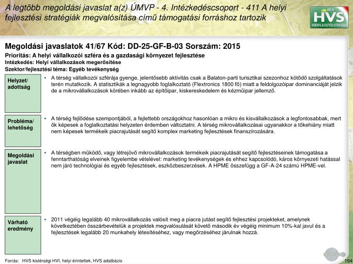 Megoldási javaslatok 41/67 Kód: DD-25-GF-B-03 Sorszám: 2015
