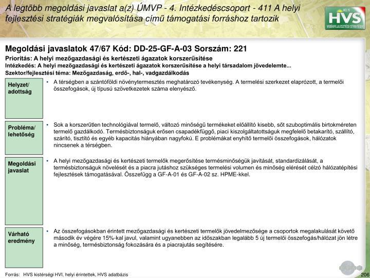 Megoldási javaslatok 47/67 Kód: DD-25-GF-A-03 Sorszám: 221