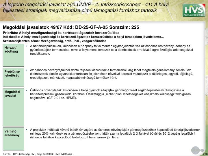 Megoldási javaslatok 49/67 Kód: DD-25-GF-A-05 Sorszám: 225