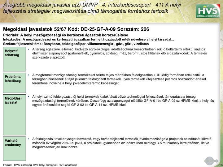 Megoldási javaslatok 52/67 Kód: DD-25-GF-A-09 Sorszám: 226
