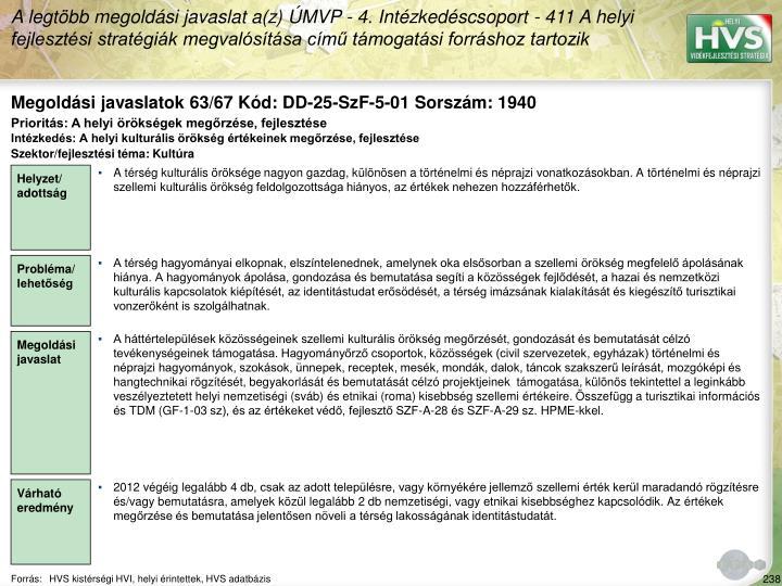 Megoldási javaslatok 63/67 Kód: DD-25-SzF-5-01 Sorszám: 1940