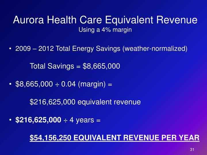 Aurora Health Care Equivalent Revenue