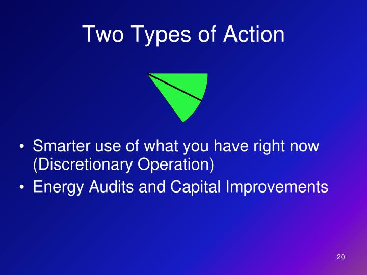 Two Types of Action