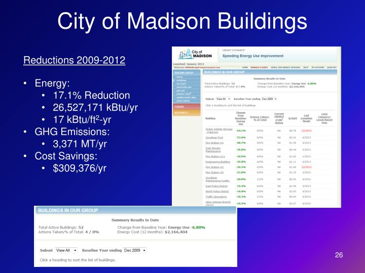 City of Madison Buildings