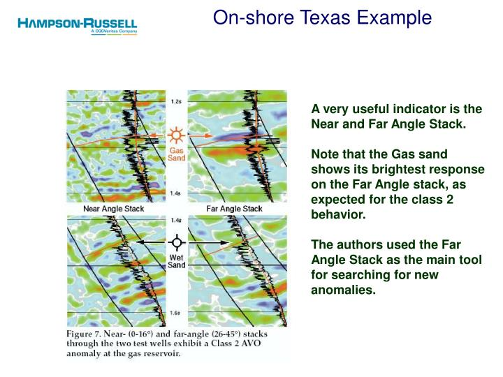 On-shore Texas Example