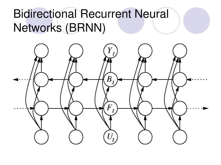 Bidirectional Recurrent Neural Networks (BRNN)