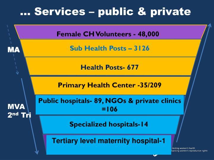… Services – public & private