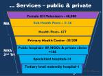 services public private