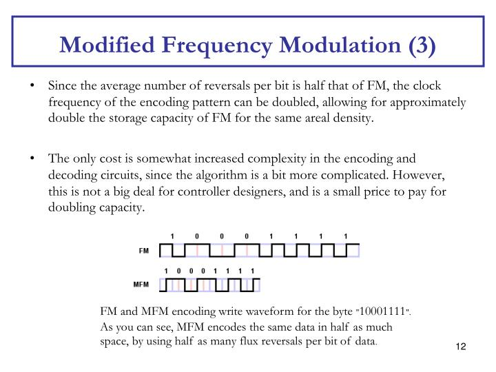 Modified Frequency Modulation (3)