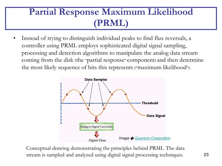 Partial Response Maximum Likelihood (PRML)