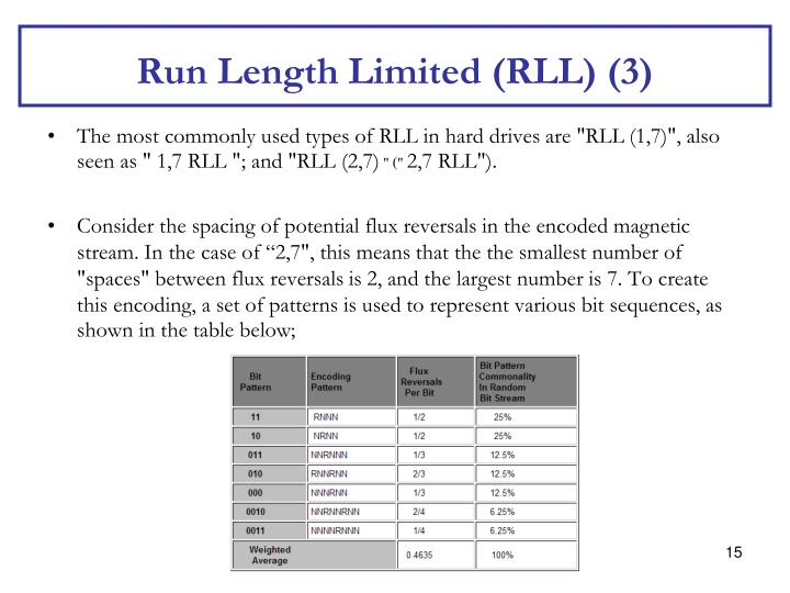 Run Length Limited (RLL) (3)