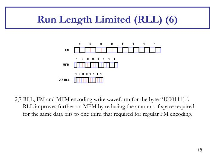Run Length Limited (RLL) (6)
