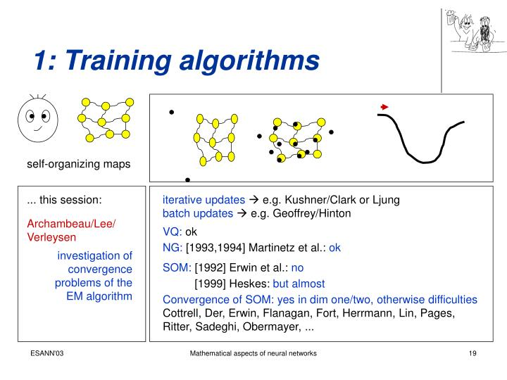 1: Training algorithms