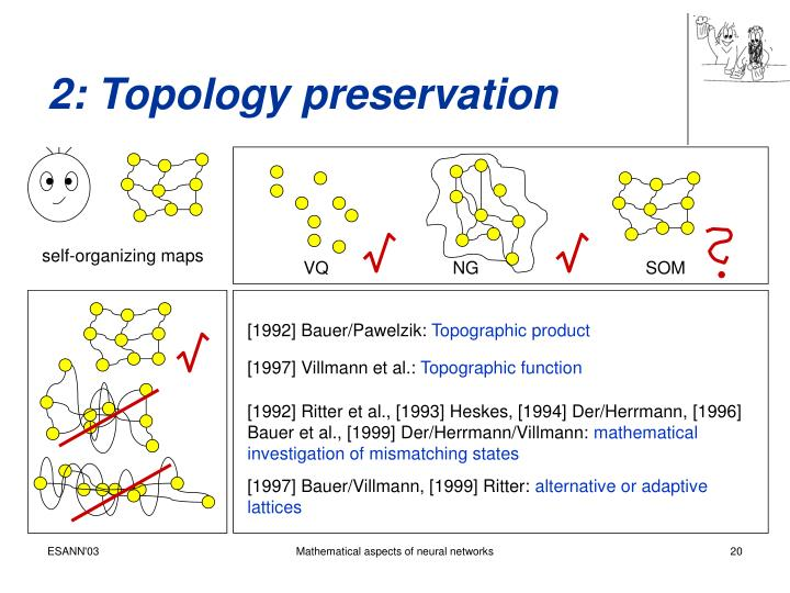 2: Topology preservation