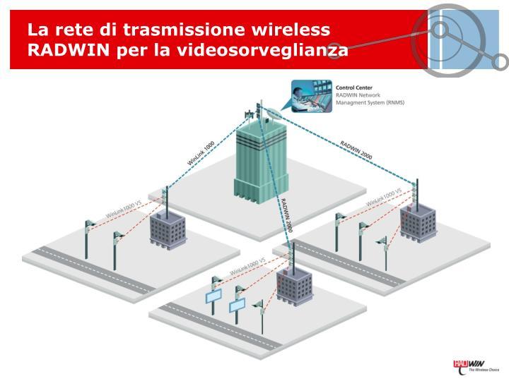 La rete di trasmissione wireless RADWIN per la videosorveglianza