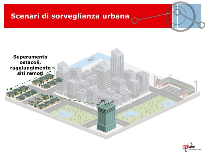 Scenari di sorveglianza urbana