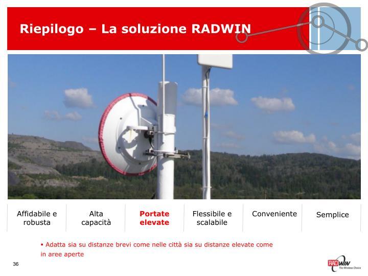 Riepilogo – La soluzione RADWIN